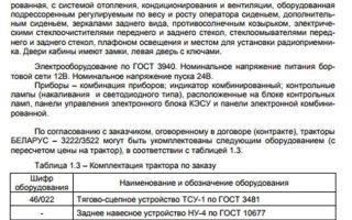Трактора мтз 4522 «беларус»: технические характеристики, описание, аналоги