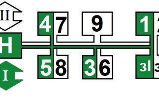 Схема кпп мтз-80 и мтз-82