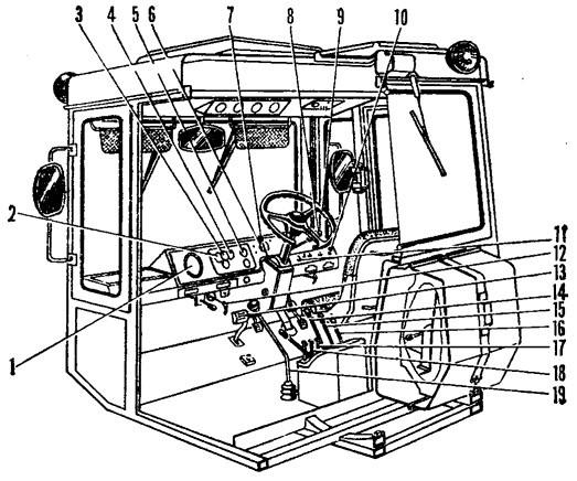 Коробка передач на Т-150