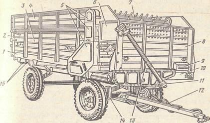Характеристики кормораздатчиков КТУ-10 и КТУ-10а