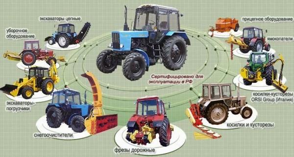 Заправочные емкости МТЗ 82: сколько масла в двигателе