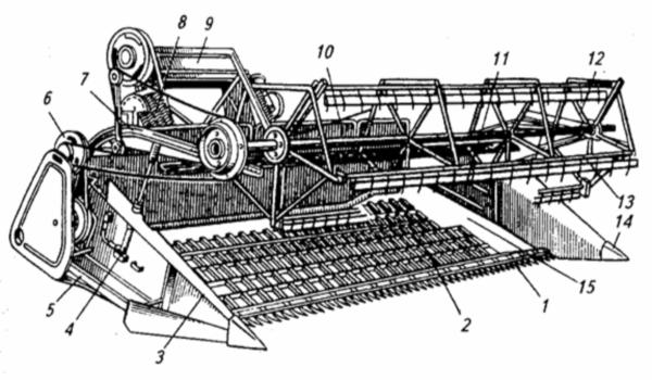 Валковая жатка ЖВН-6: характеристики и устройство