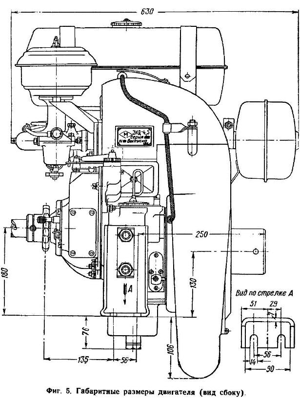 Технические характеристики мотора ЗИД