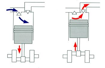 Устройство поршневого компрессора