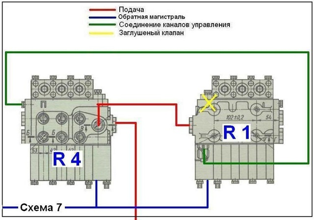 Гидравлический распределитель Р-80: устройство, схема подключения