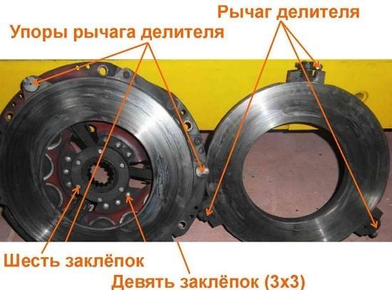 Корзина сцепления МТЗ-82