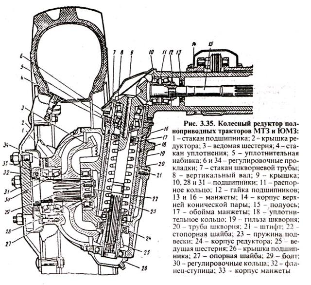 Устройство бортового редуктора