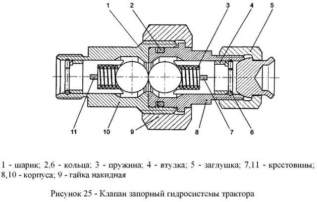 Минитрактор ХТЗ Т 012