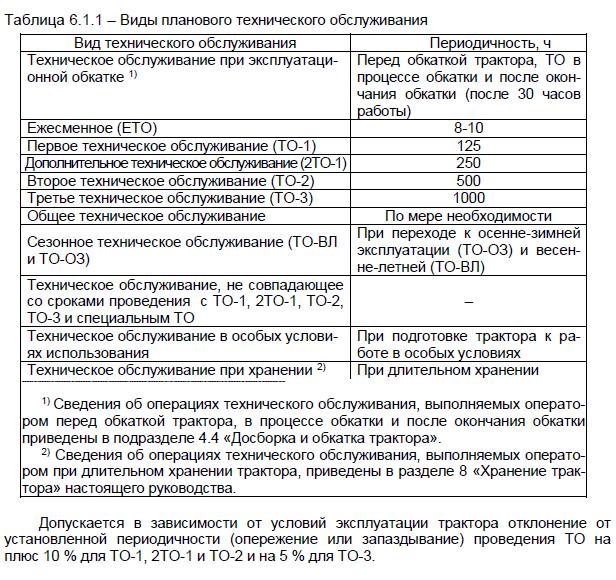 Минитрактор МТЗ 152