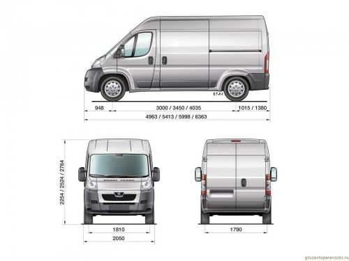Технические характеристики грузового фургона Пежо Боксер