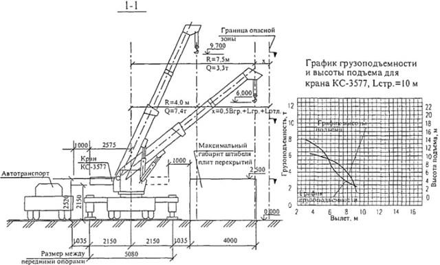 Технические характеристики автокрана КС-3577