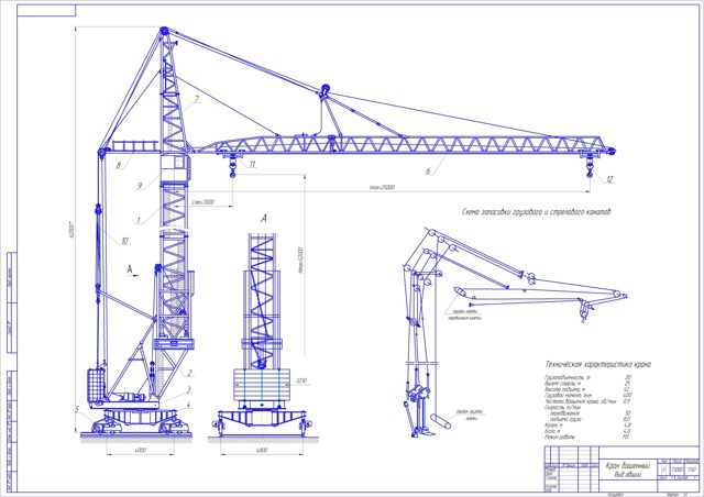 Технические характеристики КБ-403