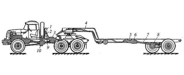 Технические характеристики ЗИЛ-137