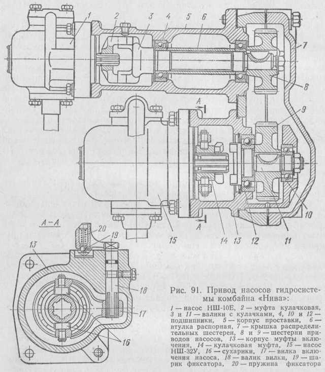 Насос НШ-32: устройство, схема подключения