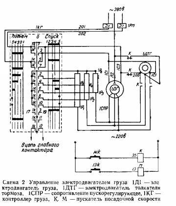 Технические характеристики гусеничного крана ДЭК-251