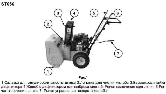 Бензиновый снегоуборщик Champion ST656