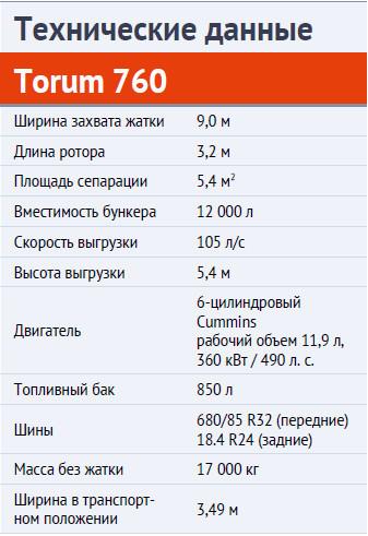 Все комбайны Торум от Ростсельмаш