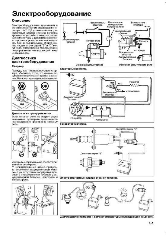 Руководство по эксплуатации КАВЗ-4235