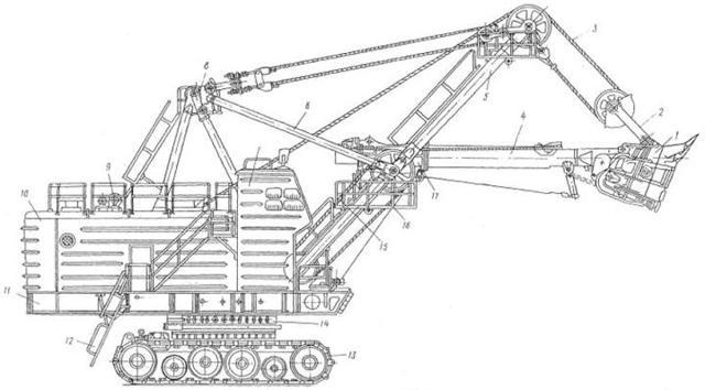 Экскаватор ЭКГ 10
