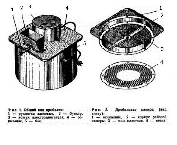 Как сделать дробилку для зерна своими руками