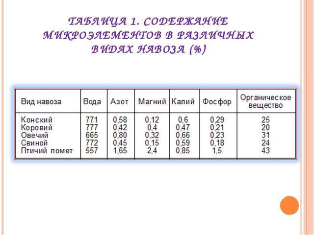 Технические характеристики РОУ-6