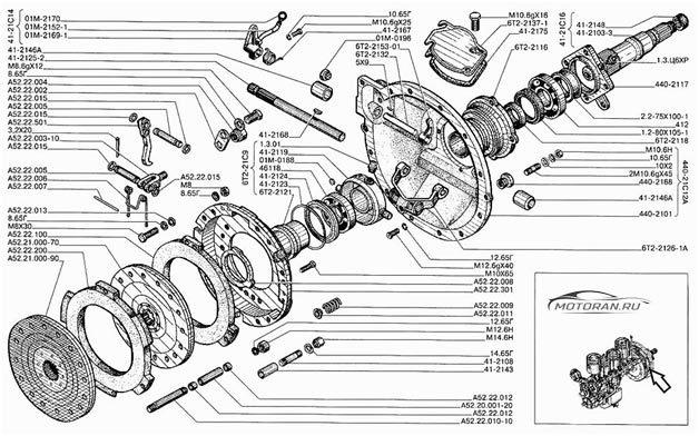 Технические характеристики двигателя А-41
