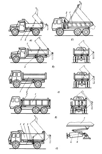 Самосвал ЗИЛ 555: грузоподъёмность и другие характеристики