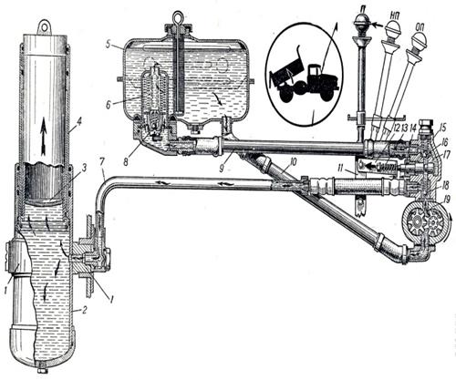 Технические характеристики ЗИЛ ММЗ-554