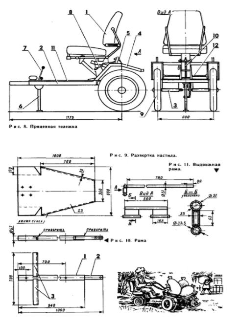Адаптер для мотоблока Нева: чертежи самодельного устройства