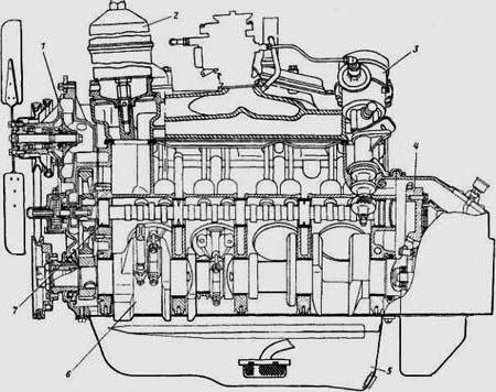 Технические характеристики двигателя ЗМЗ 511