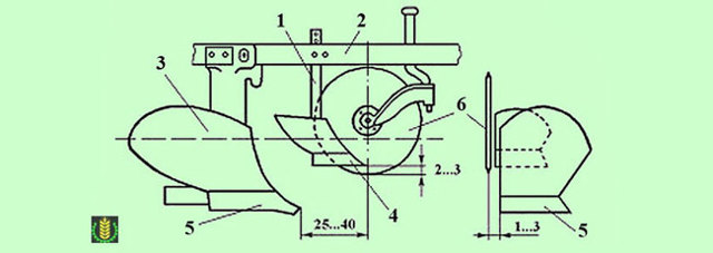 Навесной плуг ПЛН 3-35: характеристики и регулировка