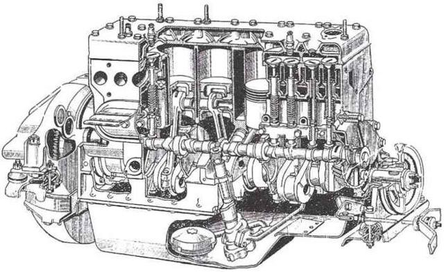 Cамосвал ЗИС-150: технические характеристики
