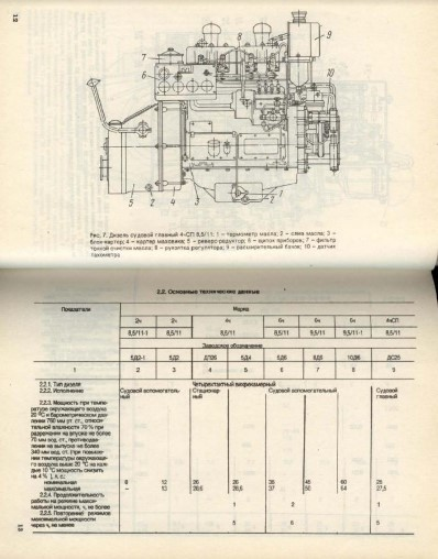 Минитрактор КМЗ 012