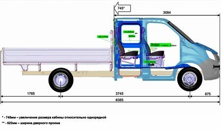 Технические характеристики ГАЗ-330232