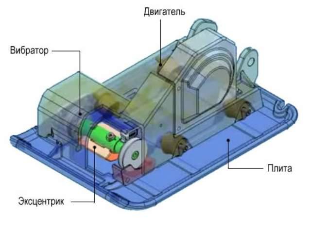 Виброплита с электродвигателем своими руками