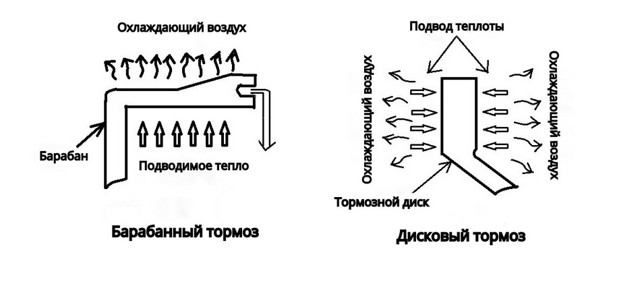 Характеристики Фольксваген LT -35