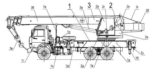 Технические характеристики крана КС 55713 и его модификаций